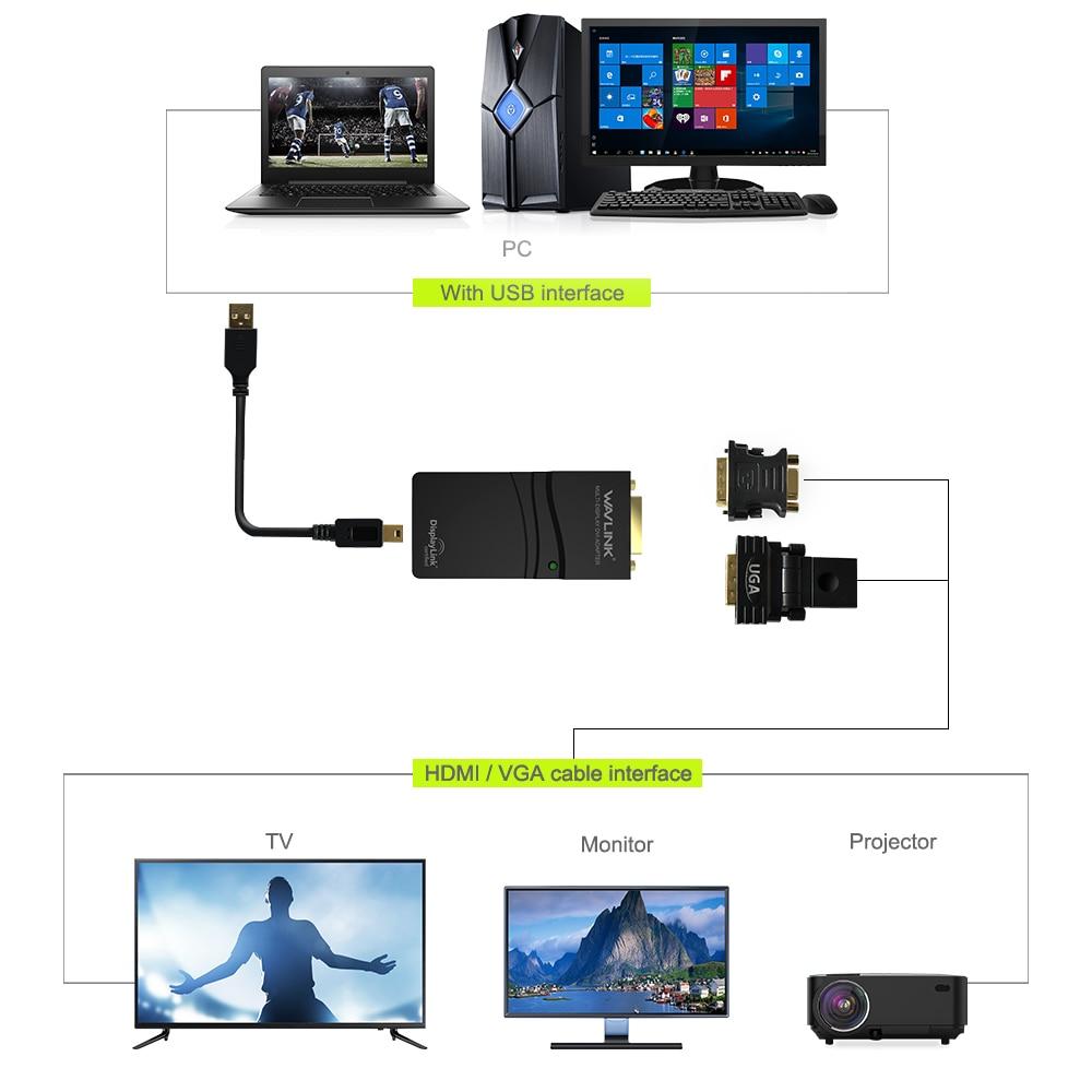 Wavlink USB 2.0 till VGA / DVI / HDMI Video grafisk adaptrar flera - Datorkablar och kontakter - Foto 5