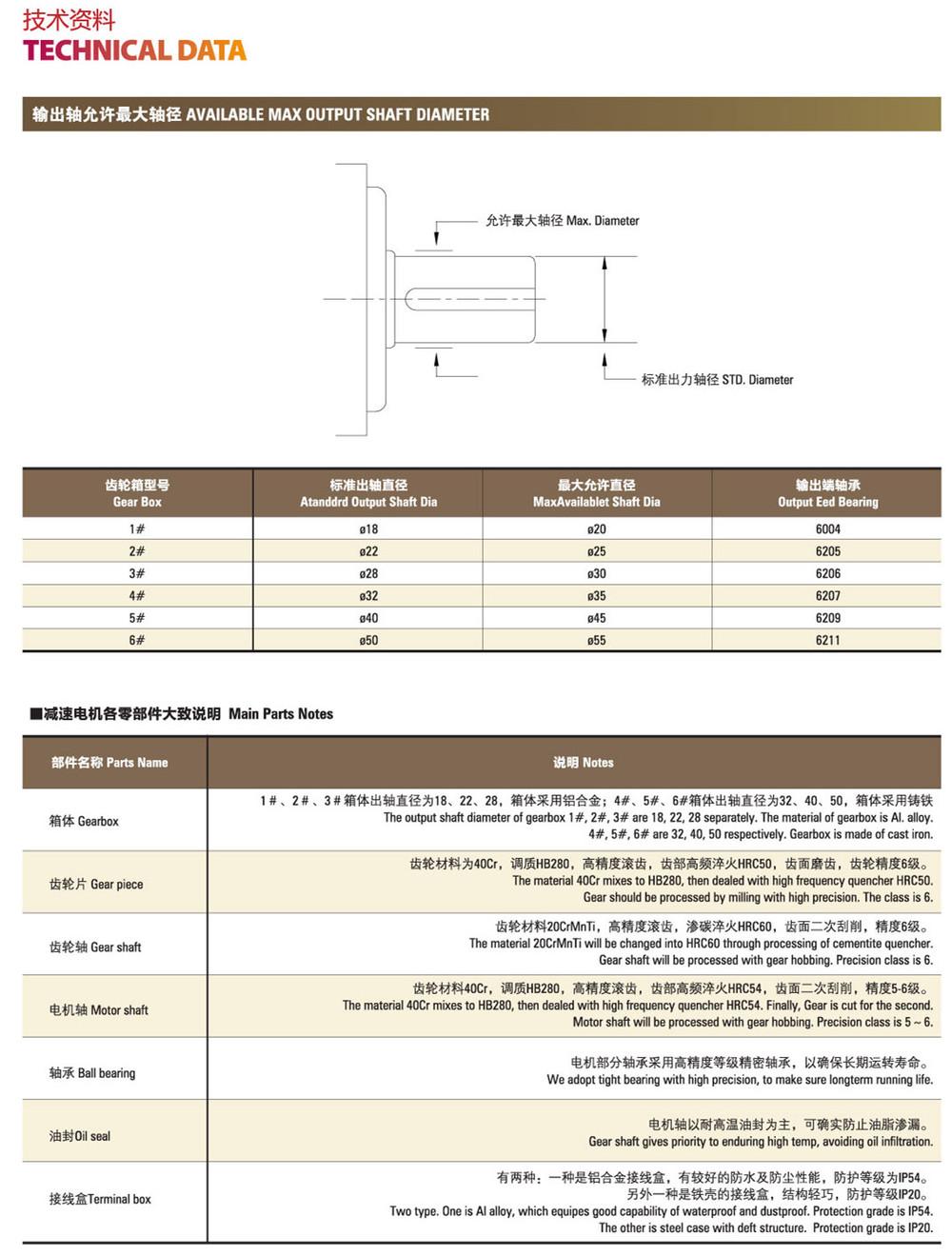 HTB1.1wyHXXXXXaaXXXXq6xXFXXXe - 200W motor with brake voltage 220 volts 1 phase shaft diameter 22mm output speed 90-100 turns reducer for the machine tool