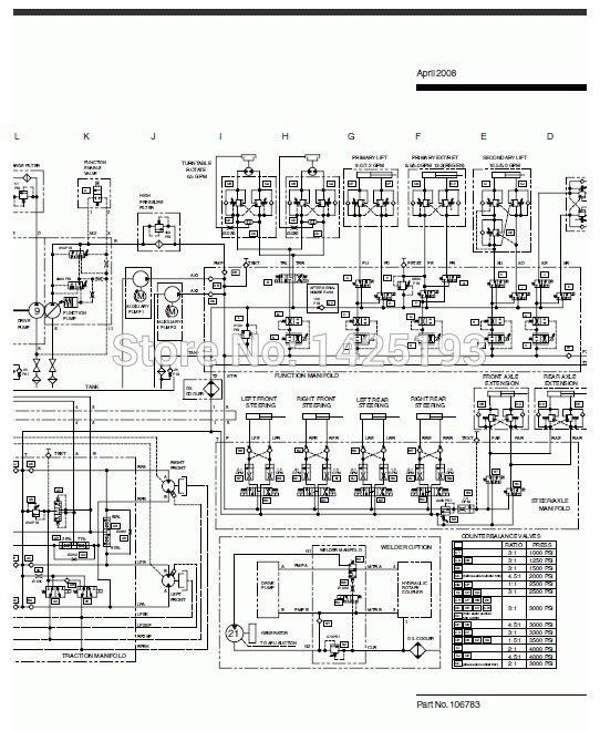 magnum lift wiring diagram on wiring diagram magnum lift wiring diagram wiring diagram data elevator wiring prints magnum lift wiring diagram