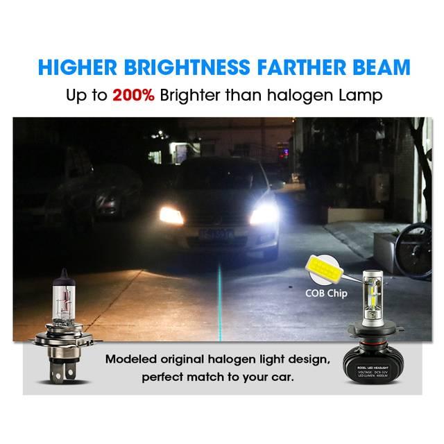hlxg Auto Lamp H4 Led Headlight Bulb High Low Beam Diodes COB Chips No Fan  Automotive Motorbike Light 50W 8000lm 6000K 12V 24V