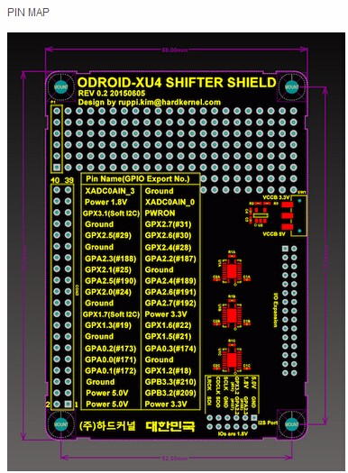 US $60.0 |ODROID XU4 ODROID XU4 Shifter Shield-in Shifters from Automobiles on
