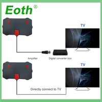 vhf uhf 2pcs Eoth Digital TV Surf פוקס אנטנה TVFox מקורה HDTV בכבלים רדיוס Antena אוויר DVB-T DVB-T2 VHF UHF Antenas כונס Signal (5)