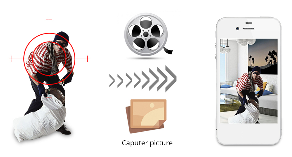 wifi camera work with Echo show