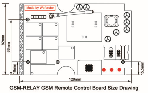 GSM-RELAY-Dimension-500