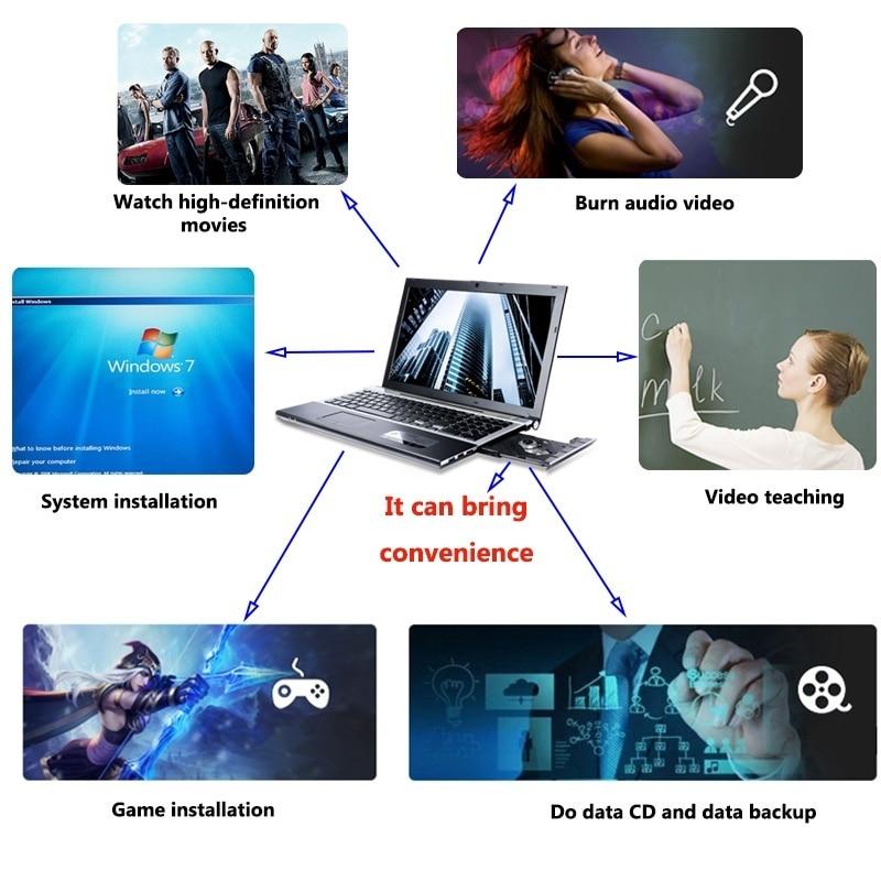 Zoll States Laptop SSD 9