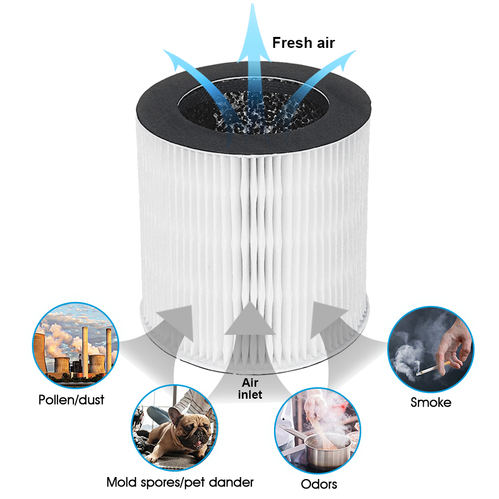 AUGIENB Air Purifier with Replaceable HEPA Filter to Reduce Peculiar Odor and Smoke from Home 1