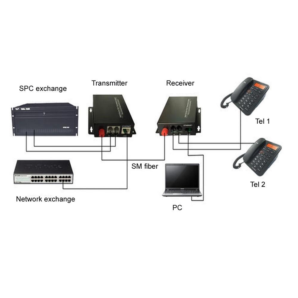 Высококачественный 4-канальный - Коммуникационное оборудование - Фотография 4