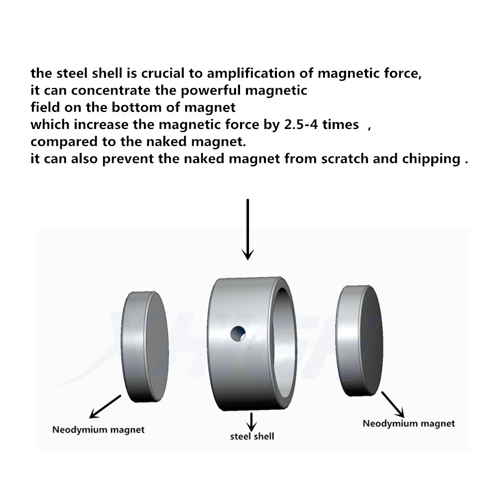 Image 5 - Strong Neodymium Magnet Double side Search magnet hook super power Salvage Fishing magnetic D74*28mm 300kg Stell Cup holder-in Magnetic Materials from Home Improvement