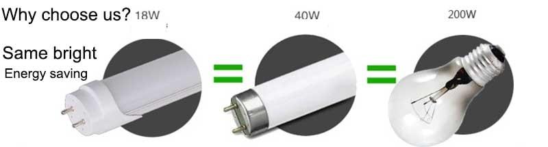0320 Plant grow T8 LED Tube lamps lights lightings 22