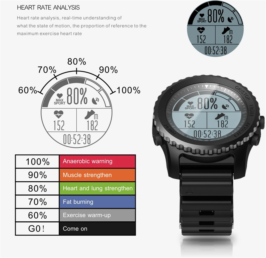 Makibes G07 GPS Smart Watch (7)