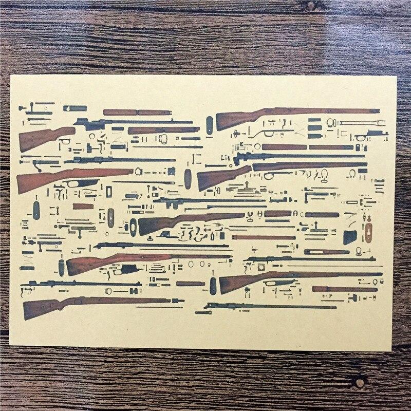 De alta calidad de todo tipo de arma del rifle diagrama cartel fotos para el hog