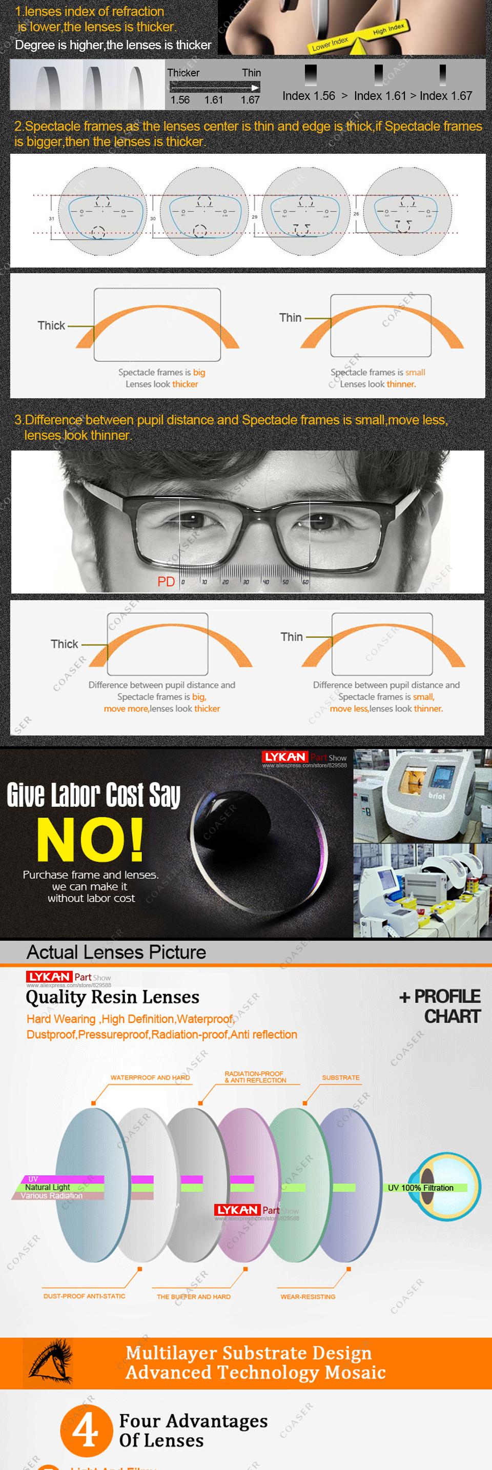 167 Transition Progressive Lens  (5)
