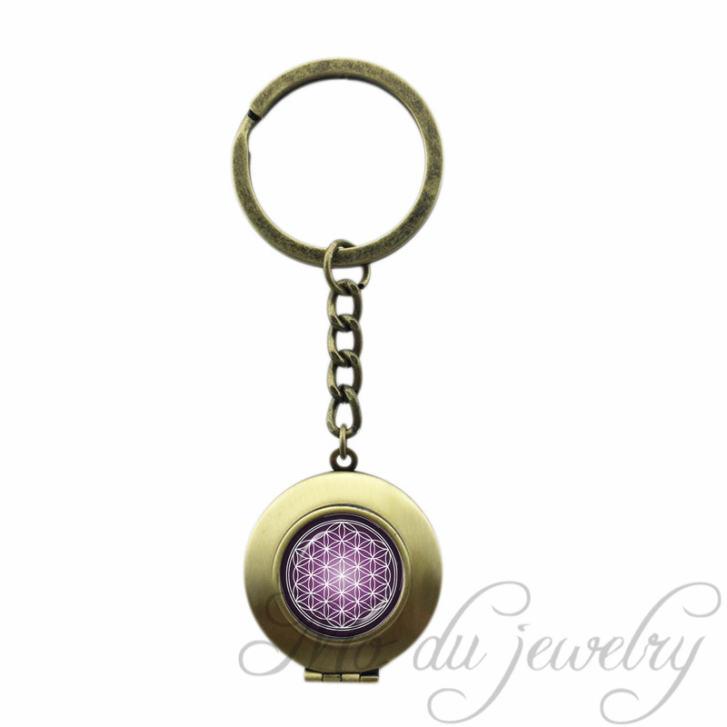 Aliexpress com : Buy Zodiac Key Chain Ring Virgo Libra