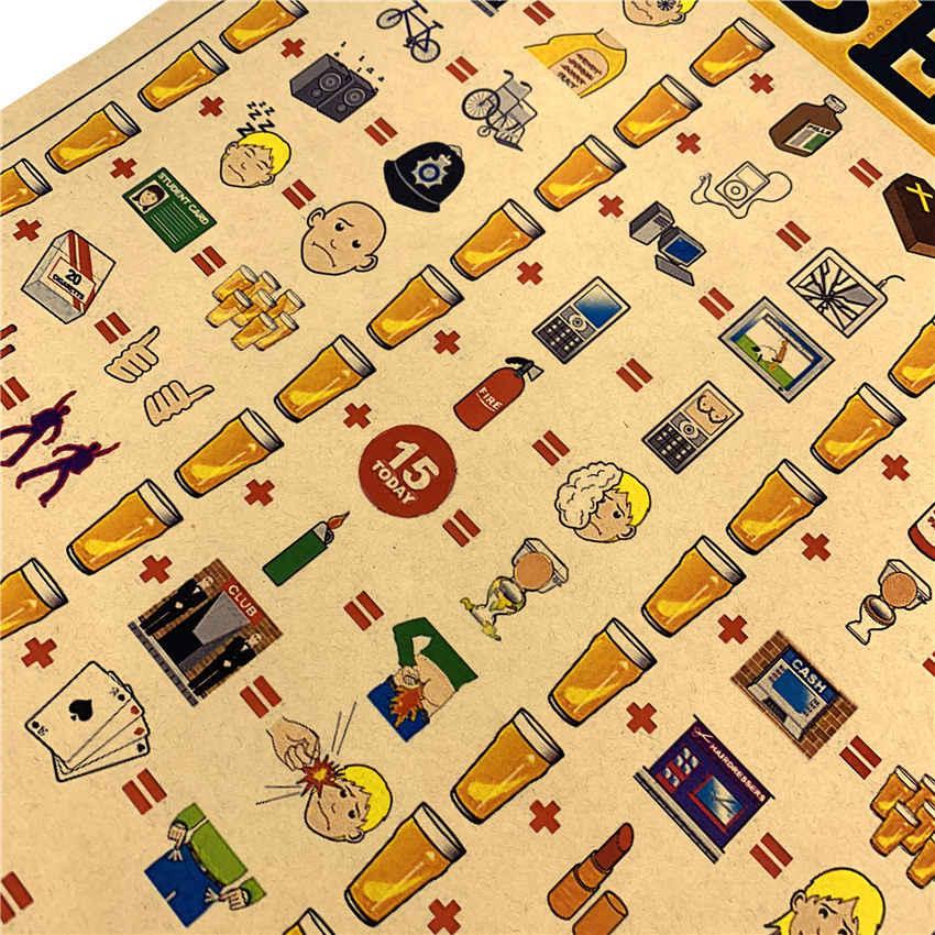 CERVEJA Divertido Papel Pintura imprimir imagem Do Vintage Poster Retro Cafe bar Adesivos de Parede Sala Decor home 42x30 cm