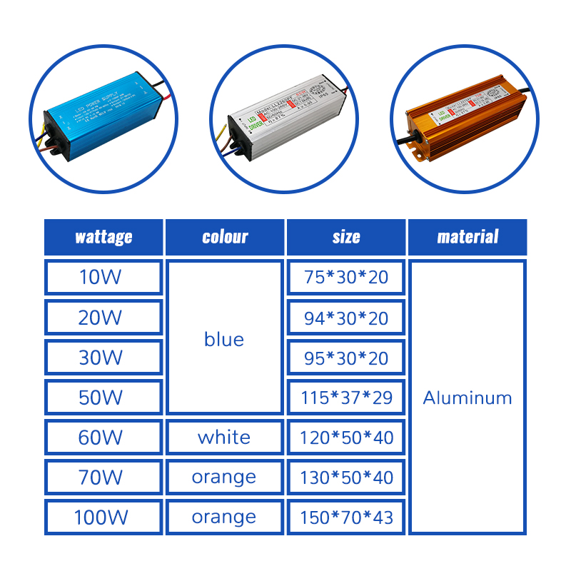 50W 100W բարձր էներգիայի կայուն հոսանքի - Լուսավորության պարագաներ - Լուսանկար 2