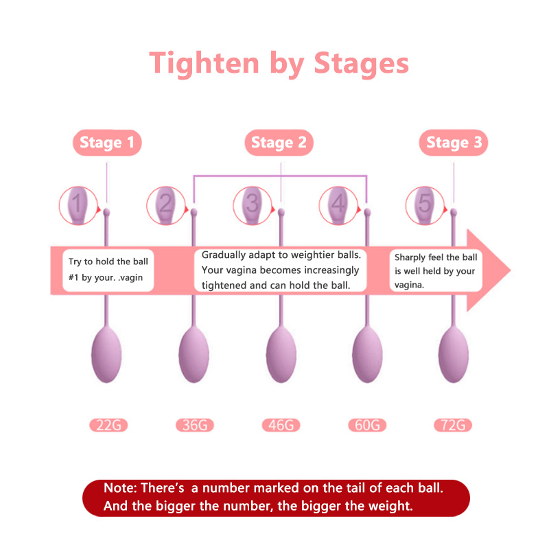 Women Kegel Balls Kit Vaginal Tightening Medical Silicone Pelvic Floor Exerciser Weights Tighten Vagina Muscle Training Ball in Massage Relaxation from Beauty Health