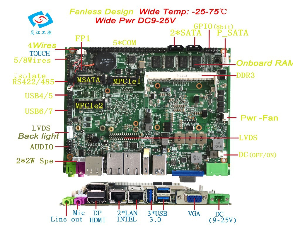 Embedded <font><b>intel</b></font> <font><b>core</b></font> <font><b>I5</b></font>-<font><b>2410M</b></font> processor Mini industrial motherboard with DDR3 onboard 4Gb RAM image
