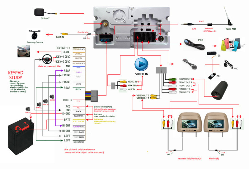 Wiring connection