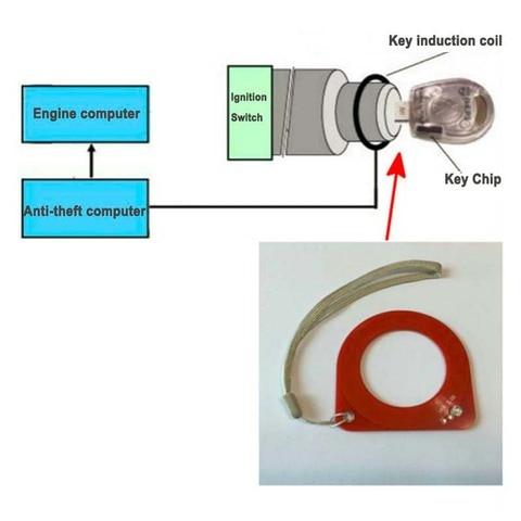 NEW Professional Car Key ECU Test Coil Automotive ECU Induction Signal Detection Card Auto Diagnostic Tool Theft Coil Detection Lahore