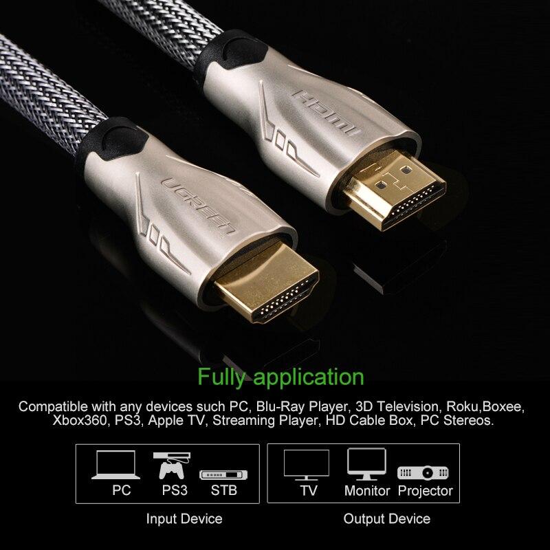 кабель hdmi цена