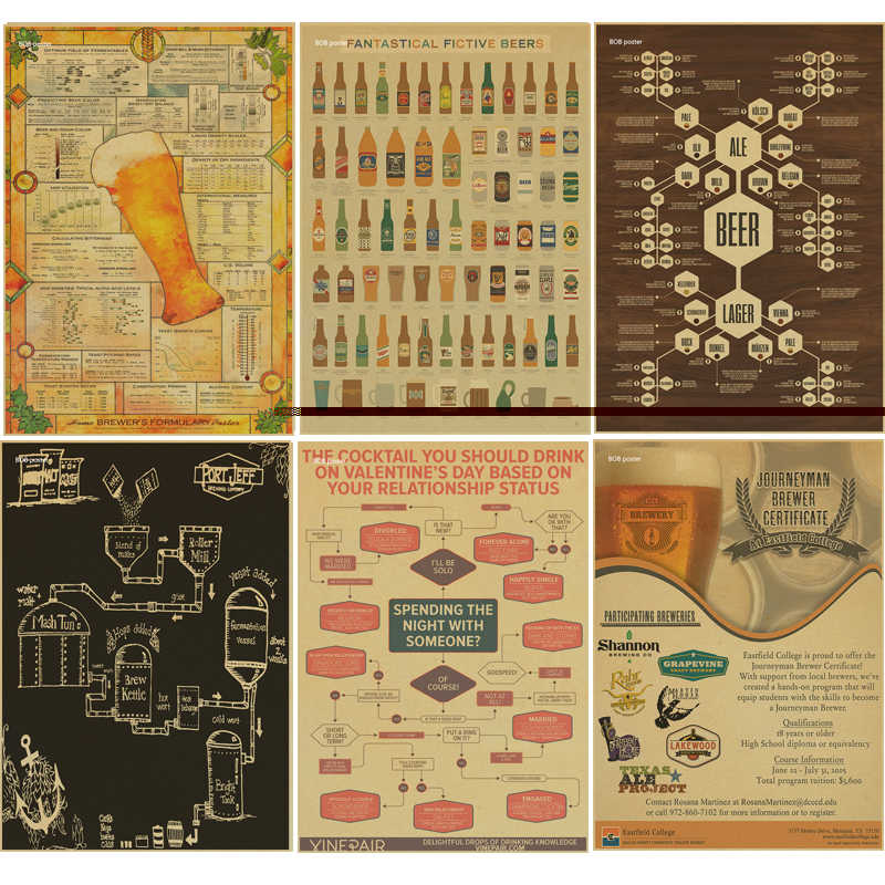 Bier poster von grafik evolutionäre geschichte und wein ...