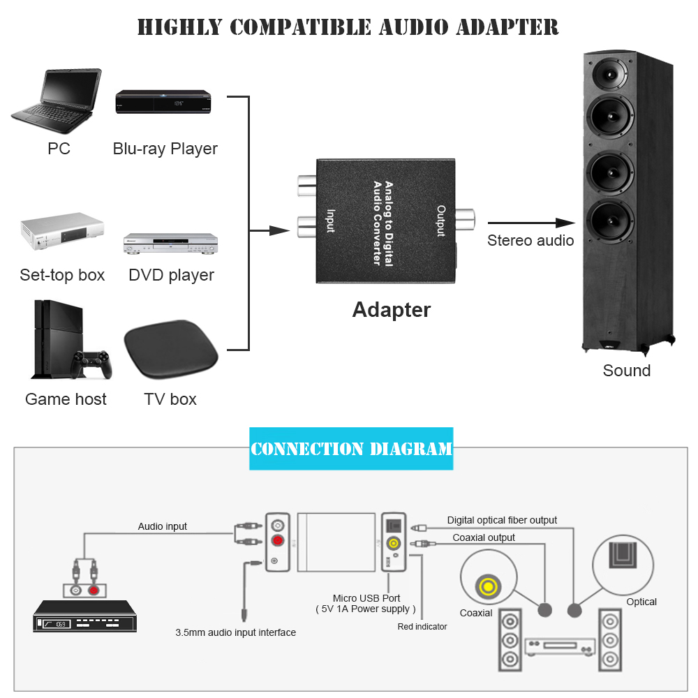 Robotsky Analog To Digital Audio Converter Adapter Optical 2rca 3 5mm Cable Wiring Diagram Coaxial Toslink Signal Wire In Video Cables From Computer