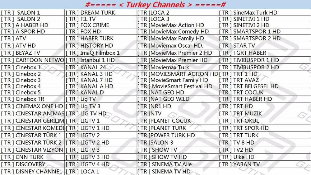 Turkey-Channels