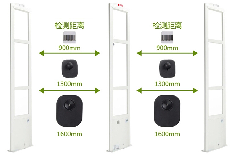 1set of eas antenna retail anti theft system supermarket Merchandise security system eas system,shoplifting prevention system