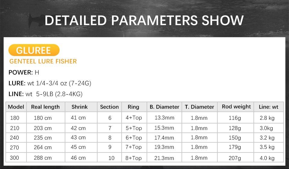 GLUREE 99%Carbon Portable Telescopic Fishing Rod Sea Rod1.82.12.42.73.0M Ocean Rod Spinning Fishing Tackle Golden Handle (9)