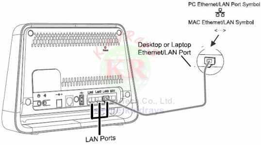 free shipping 4g router Huawei B890 B890-66 4G LTE wireless router 4g wifi  dongle 4g cpe car wifi Router pk b593-22 e5172