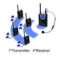 TP-WIRELESS Hygienic 2.4GHz Audio Tour Guide System with XLR Microphone and Drop-proof Earphone 1 Transmitter and 4 Receiver