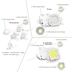 Image 4 - High Power LED COB Lampe Lampen Chip 1W 3W 5W 10W 20W 30W 50W 100W Warm Cool White Rot Grün Blau Platz Licht Matrix Integrierte