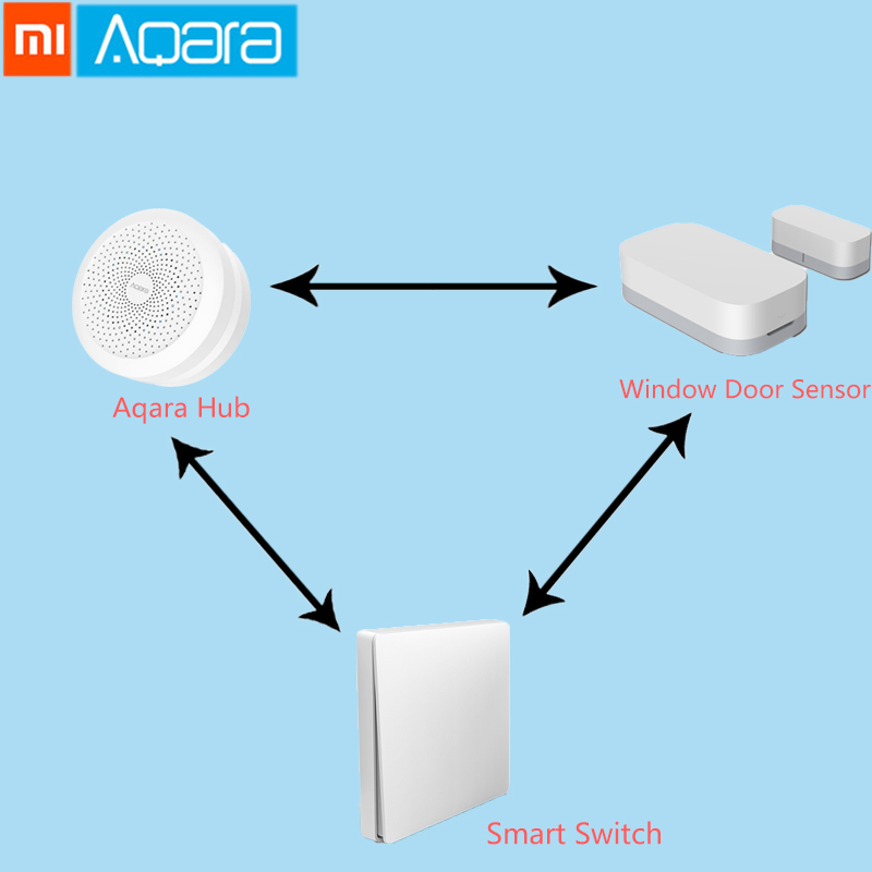 Original Xiaomi Aqara Intelligent Package work with mijia Mi Home APP-in Smart Remote Control from Consumer Electronics