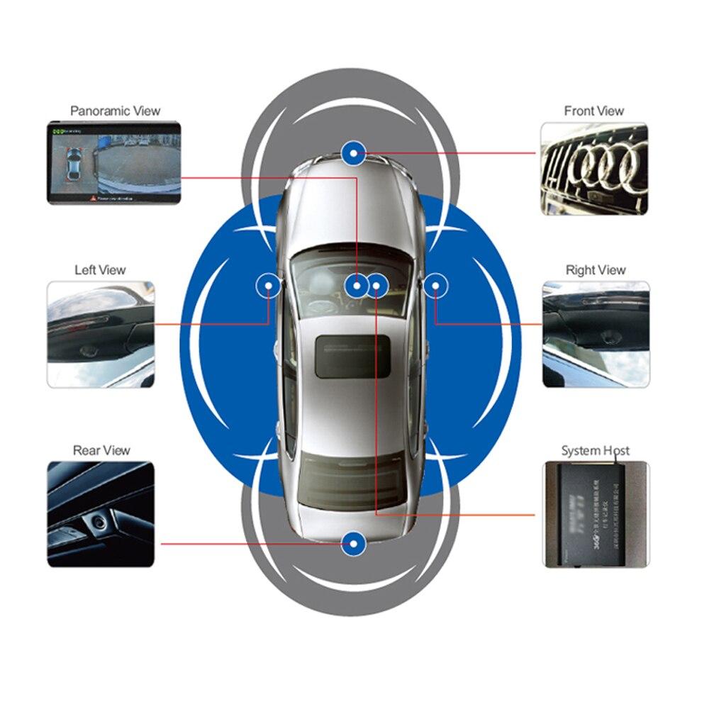 360 degree system