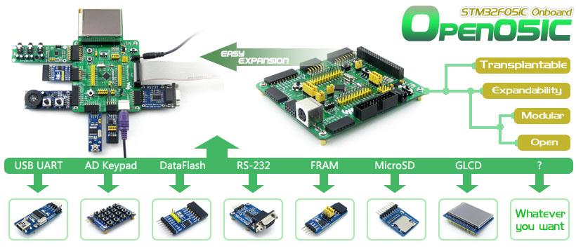 STM32F051C8T6 development board
