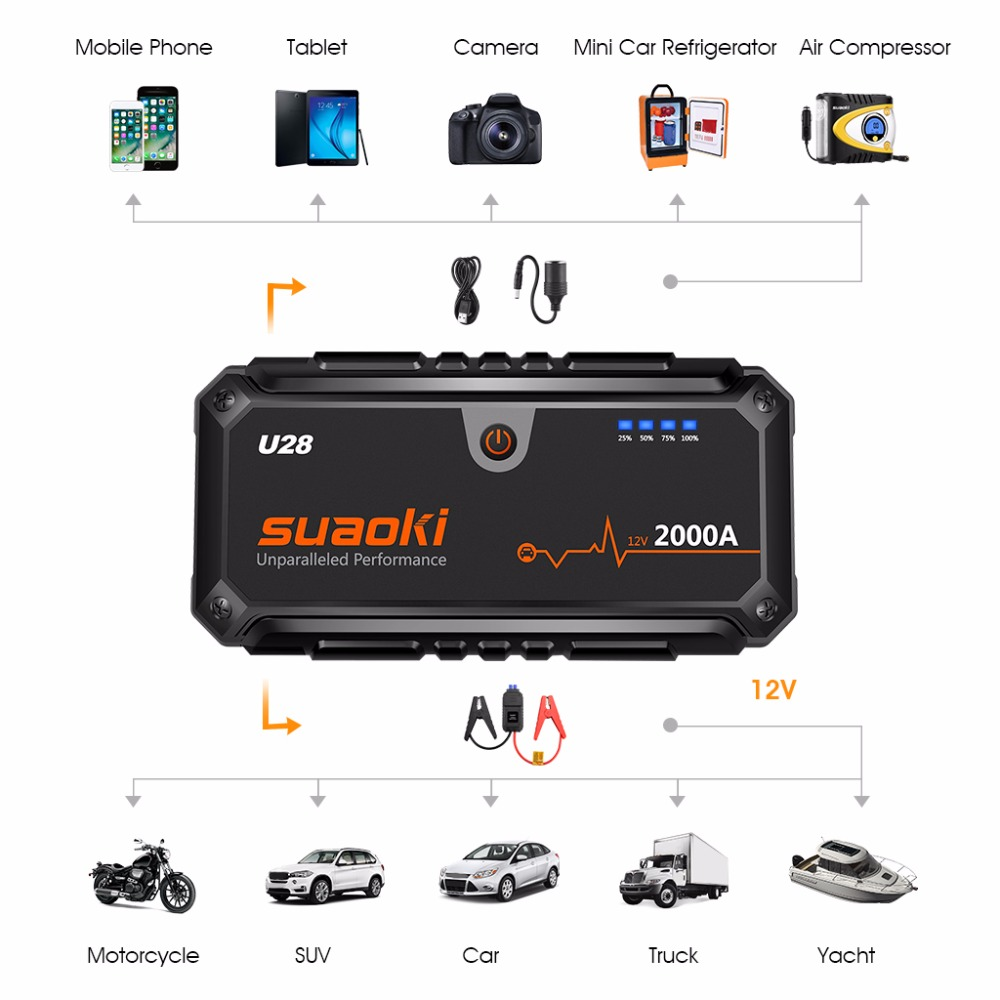Suaoki U28 2000A Spitzen Jump Starter Pack Portable Power Bank LED Taschenlampe Smart Batterie Klemmen für 12V Auto Boot UNS EU AU Stecker - 4