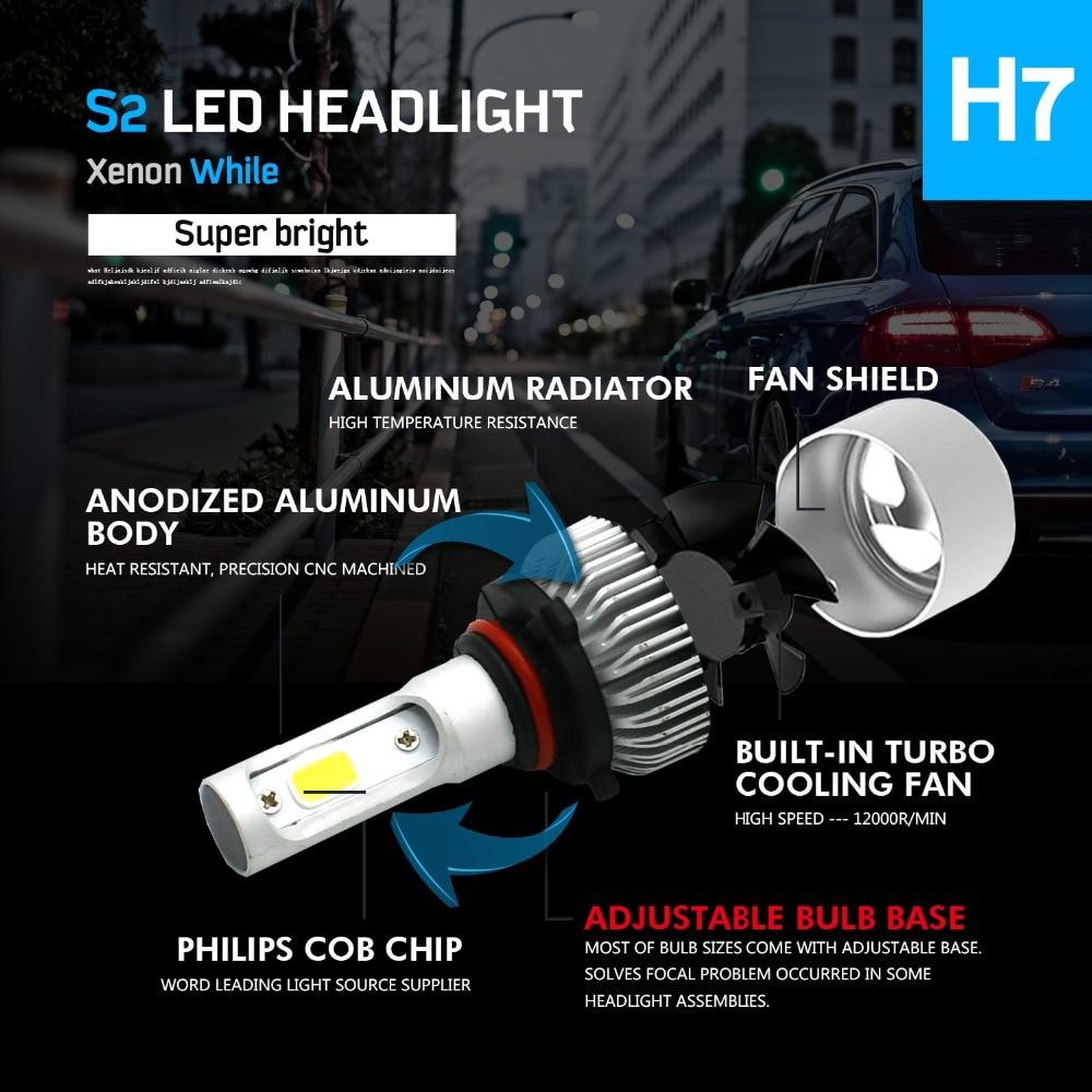 Modifygt S2 H7 led H4 Led H11 H1 9005 9006 72W 8000LM 6500K 24v COB Car LED Headlight Bulbs Hi Lo Beam Auto Headlamp led light in Car Headlight Bulbs LED from Automobiles Motorcycles