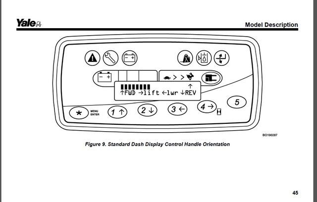 yale erc040 wiring diagrams