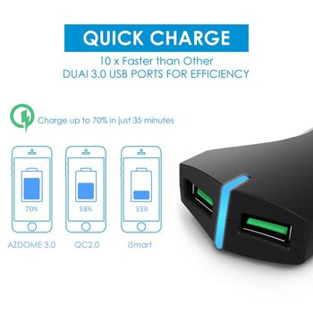 AZDOME Quick Charge 3.0 Car Charger 5V 3A Fast Charging Car-charger LED Dual USB Car Mobile Phone Charger for iPhone X/8/8 Plus