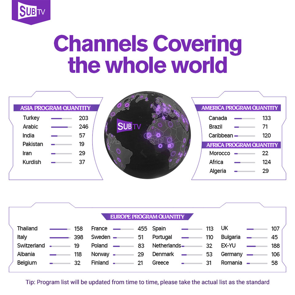 KM3 IPTV France Spain Arabic Android 9.0 SUBTV Subscription 1 Year Code 4G 64G BT 4.0 4K IPTV Canada Finland Italy France IPTV