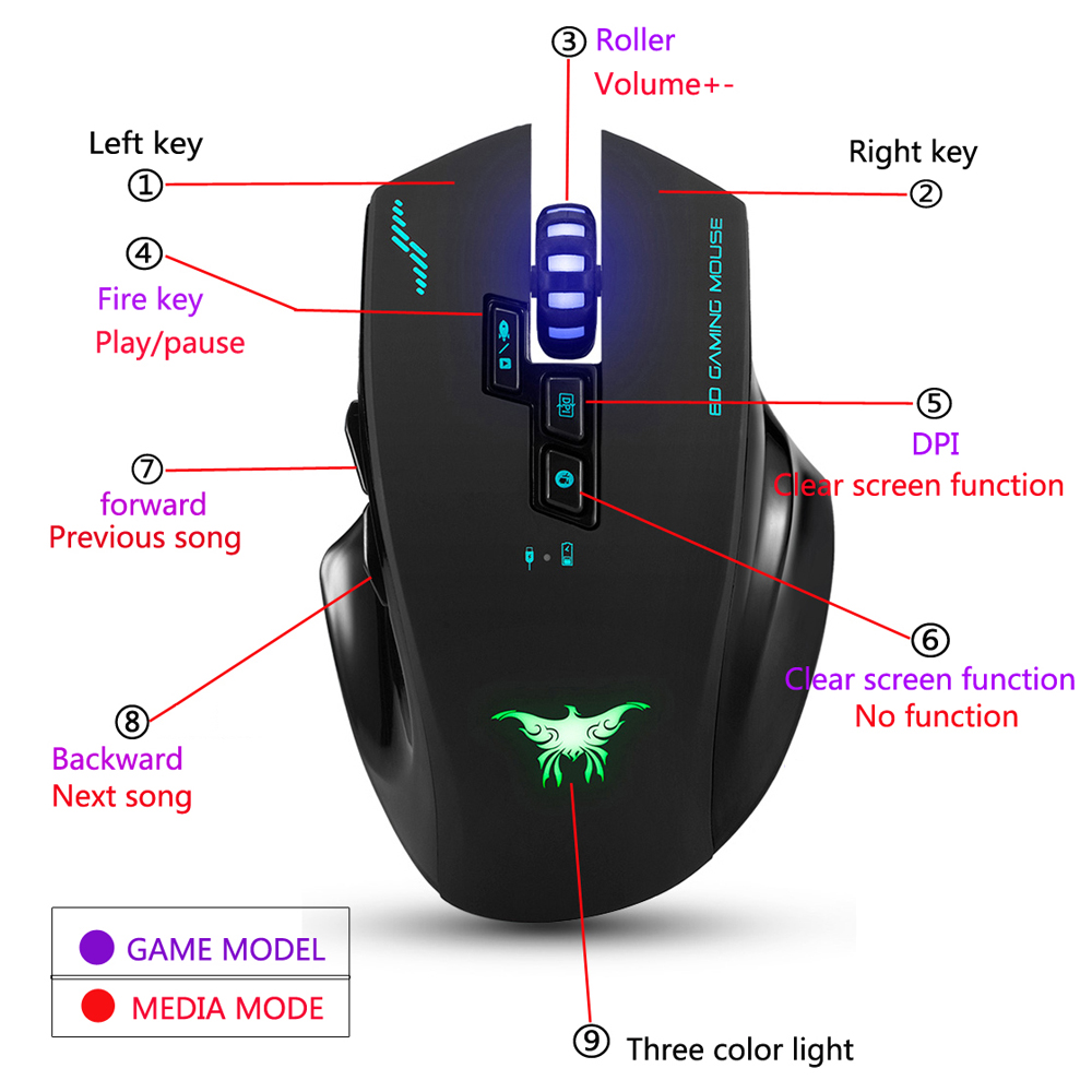 COMBATERWING - Rechargeable 2.4G Wireless Wired Gaming Mouse Optical Mice Adjustable DPI 8 Button for PC Mac Laptop Game LOL