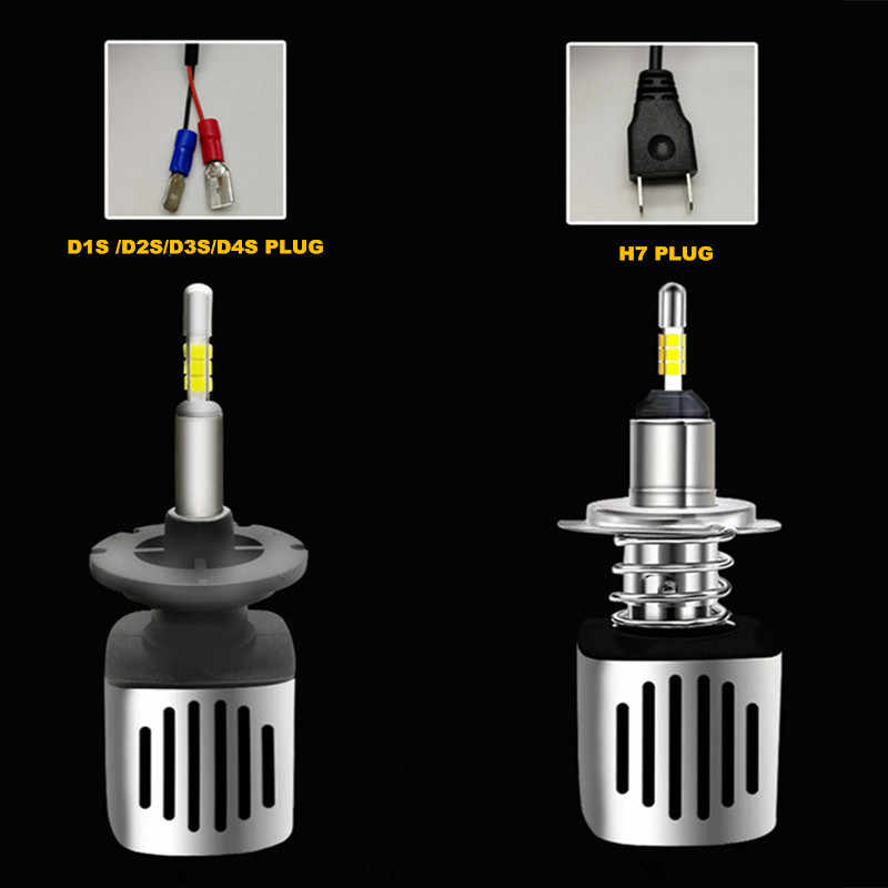Inlong With 4 Sides SAMSUNG Mini H7 LED H4 11200LM D4S H1 H8 H11 9005 D3S 9006 HB4 D1S Car Headlight Bulbs 6500K  Fog Lights 12V