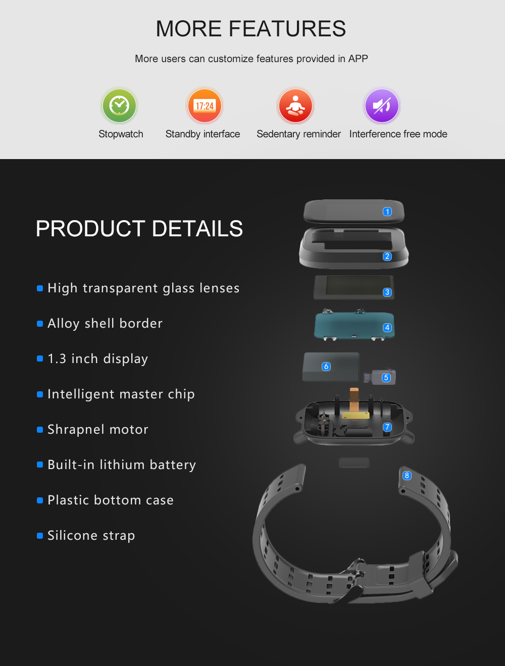 Y8 Smartwatch Wearable Device Bluetooth IP67 Waterproof Pedometer Heart Rate Monitor Color Display Smart Watch For AndroidIOS (15)