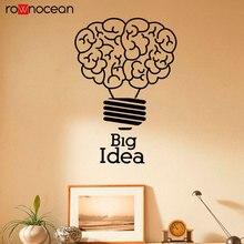 Big Idea Motivation Quote Wall Decal Lightbulb Vinyl Stickers Home Interior Design Sayings Bedroom Decor Door 3437