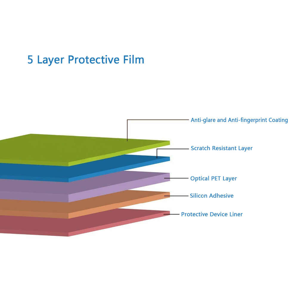 Cartinoe протектор экрана для Hp Envy 15 15-as 15-as152nr 15,6 дюймовый ноутбук, Hd кристально чистая Защита ЖК-экрана пленка (2 шт)