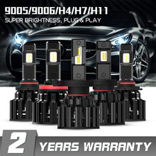 NOVSIGHT H7 LED H4 H11 9006 9005 Car Headlights Bulbs 100W 20000LM Decoder Automobile LED Headlamp Front Lights 6000K 12V 24V(China)