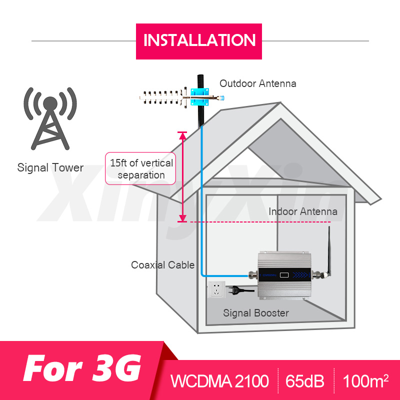 US $41 89 29% OFF|Repeater 3G WCDMA 2100 Mobile cell phone Signal Booster  UMTS 2100MHZ 3G cellphone cellular signal Repeater Amplifier Gain 65dB-in