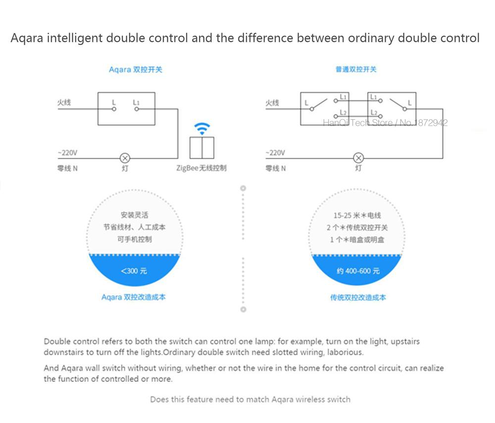 New xiaomi aqara smart light control zigbee wall switch via description neiye 1 neiye 2 swarovskicordoba Gallery