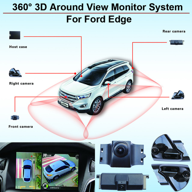 Kit camera 360 voiture