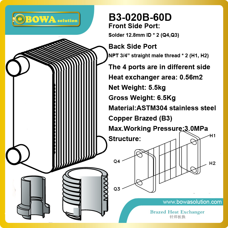 Stainless steel plate heat exchanger suitable for hydronic house heating systems, including hydrocarbon heat pump units 21kw heating capacity r410a to water heat exchanger used in water source heat pump floor heating or other hydronic systems